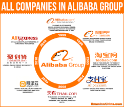WHY ALIBABA WANTS CHINESE SHOPPERS TO BUY AMERICAN